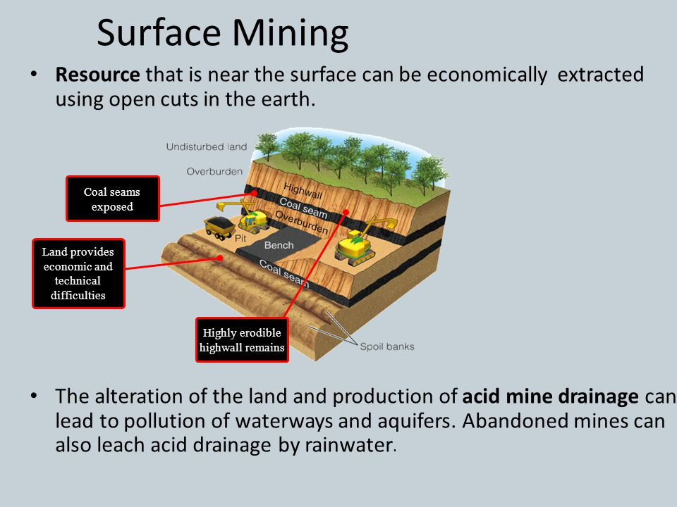 Surface Mining Resource that is near the surface can be economically extracted using open cuts in the earth.