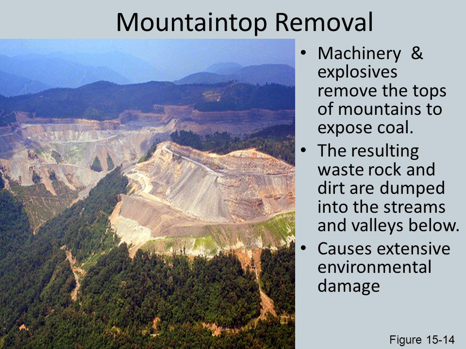 Mountaintop Removal Machinery & explosives remove the tops of mountains to expose coal.
