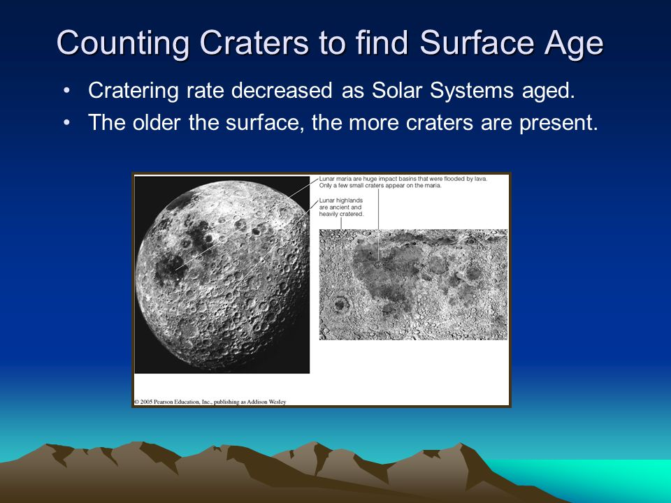 Counting Craters to find Surface Age