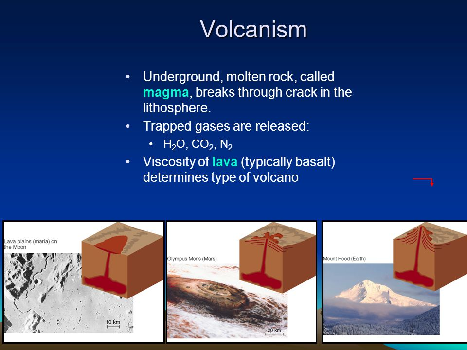Volcanism Underground, molten rock, called magma, breaks through crack in the lithosphere. Trapped gases are released: