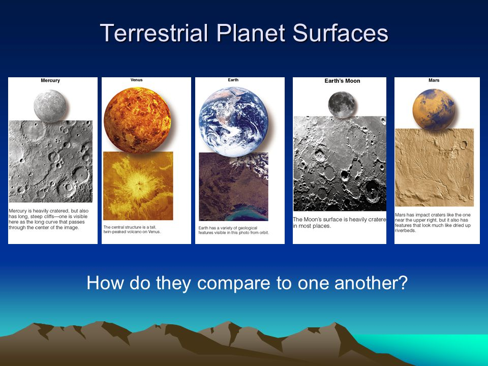 Terrestrial Planet Surfaces