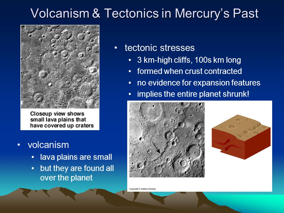 Volcanism & Tectonics in Mercury's Past