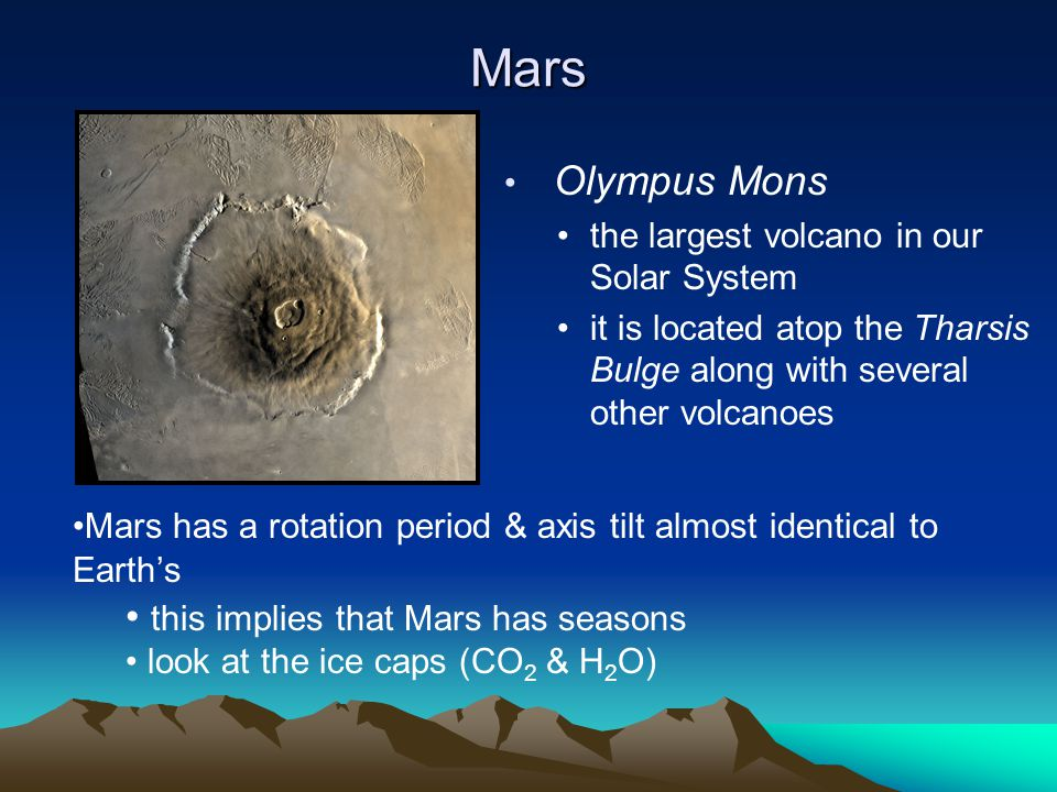 Mars this implies that Mars has seasons Olympus Mons