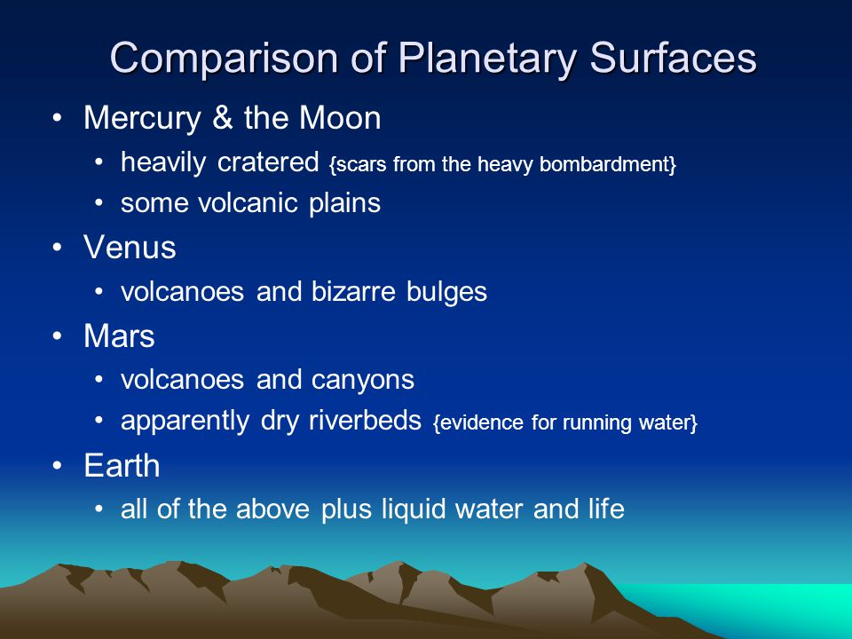 Comparison of Planetary Surfaces