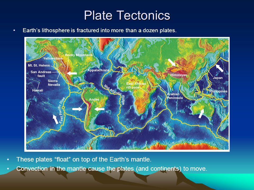 Plate Tectonics These plates float on top of the Earth's mantle.