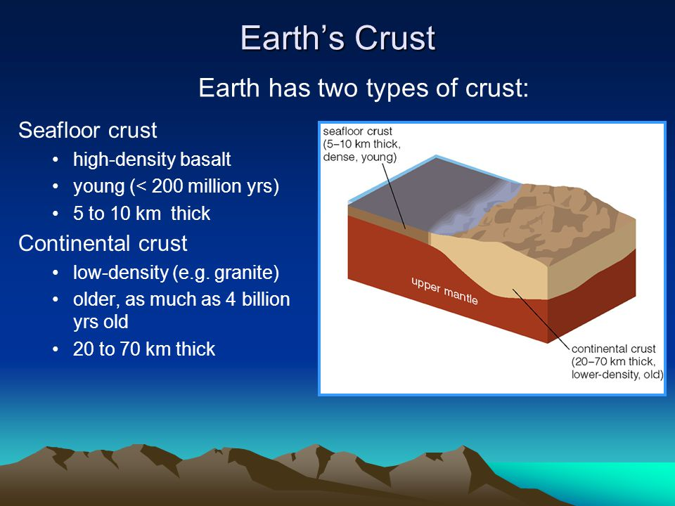 Earth's Crust Earth has two types of crust: Seafloor crust