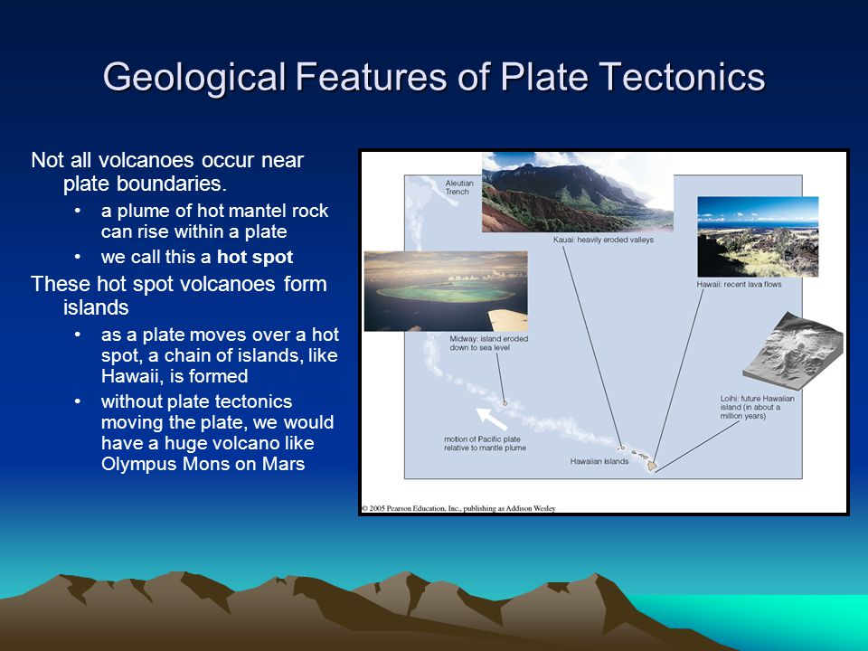 Geological Features of Plate Tectonics