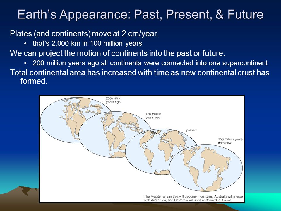 Earth's Appearance: Past, Present, & Future