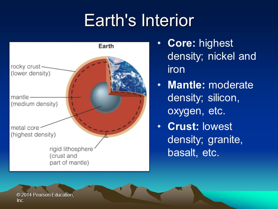 Earth s Interior Core: highest density; nickel and iron