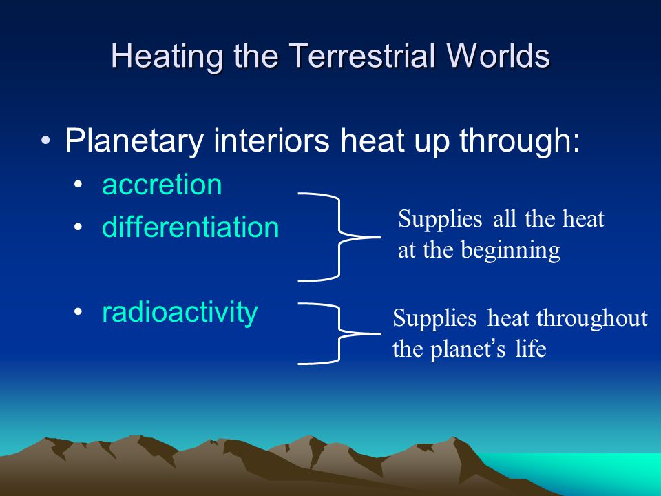 Heating the Terrestrial Worlds