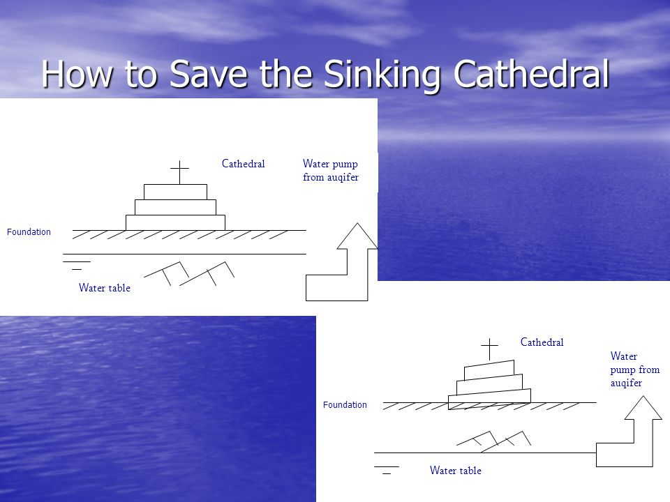 How to Save the Sinking Cathedral