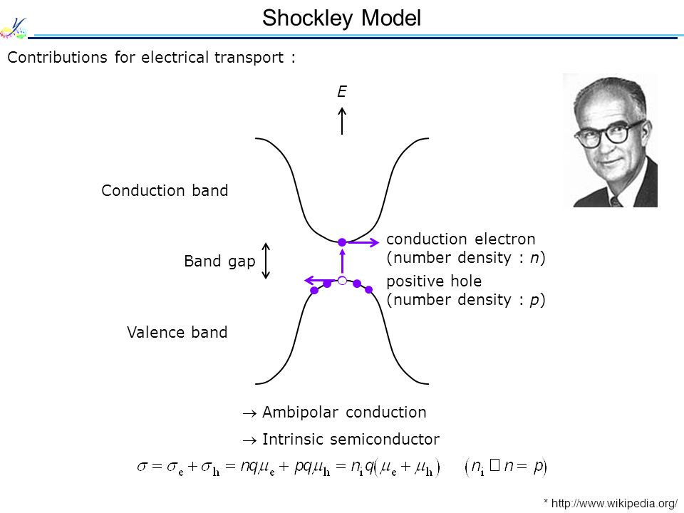 Shockley Model Contributions for electrical transport : E