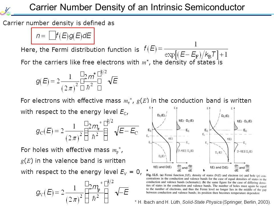 Carrier Number Density of an Intrinsic Semiconductor