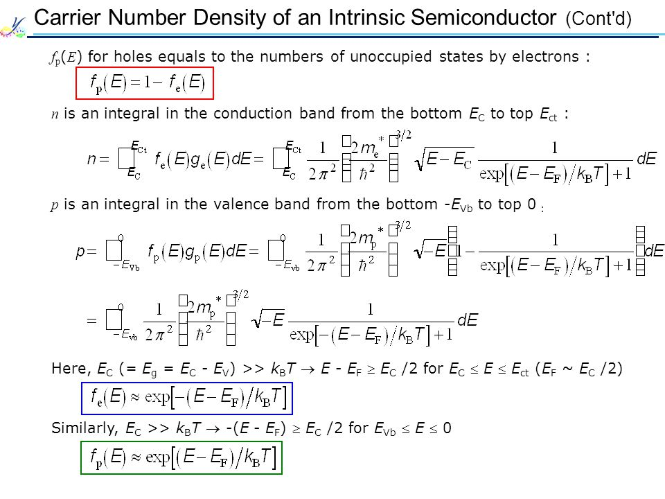 Carrier Number Density of an Intrinsic Semiconductor (Cont d)