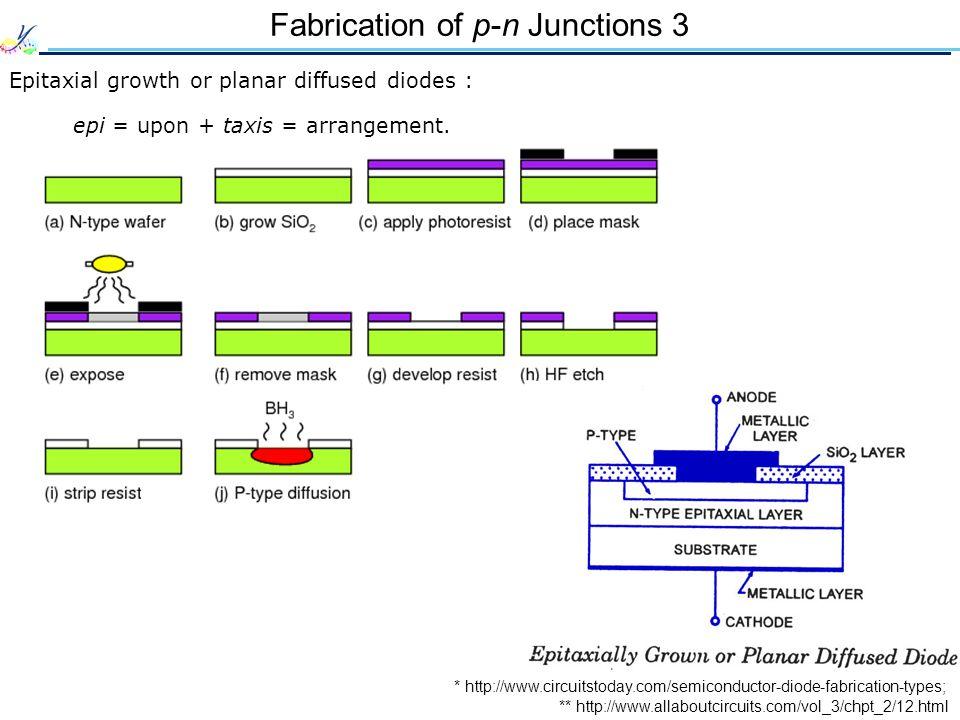 Fabrication of p-n Junctions 3