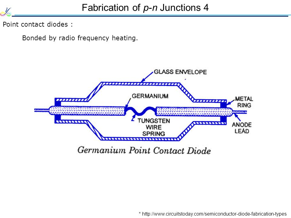 Fabrication of p-n Junctions 4