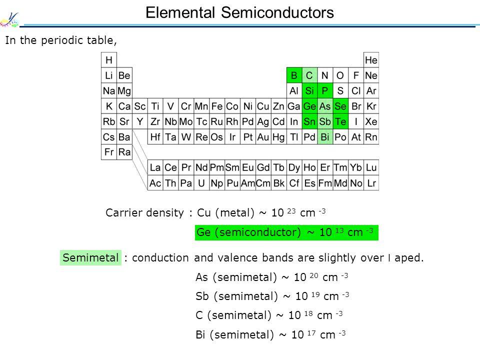 Elemental Semiconductors