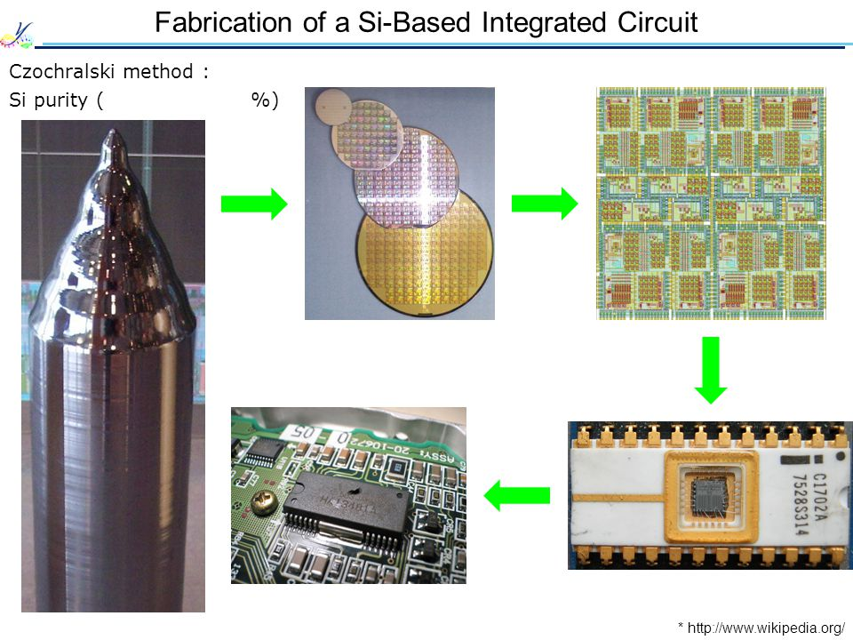 Fabrication of a Si-Based Integrated Circuit