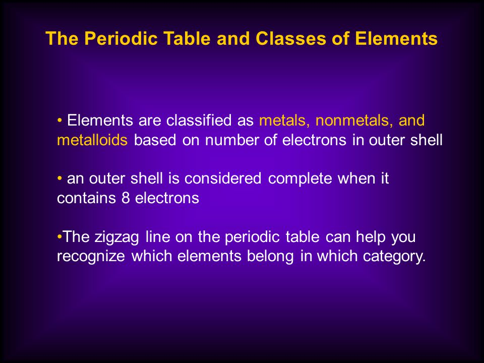The Periodic Table and Classes of Elements