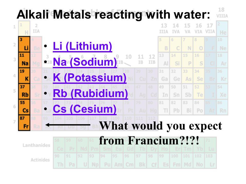 Alkali Metals reacting with water: