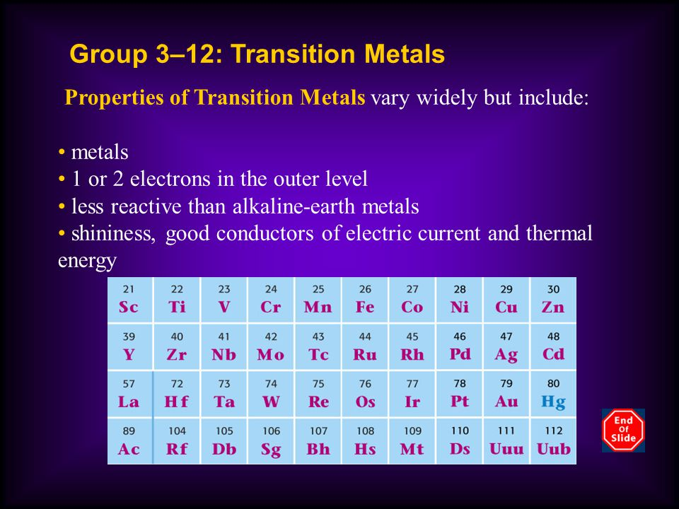 Group 3–12: Transition Metals