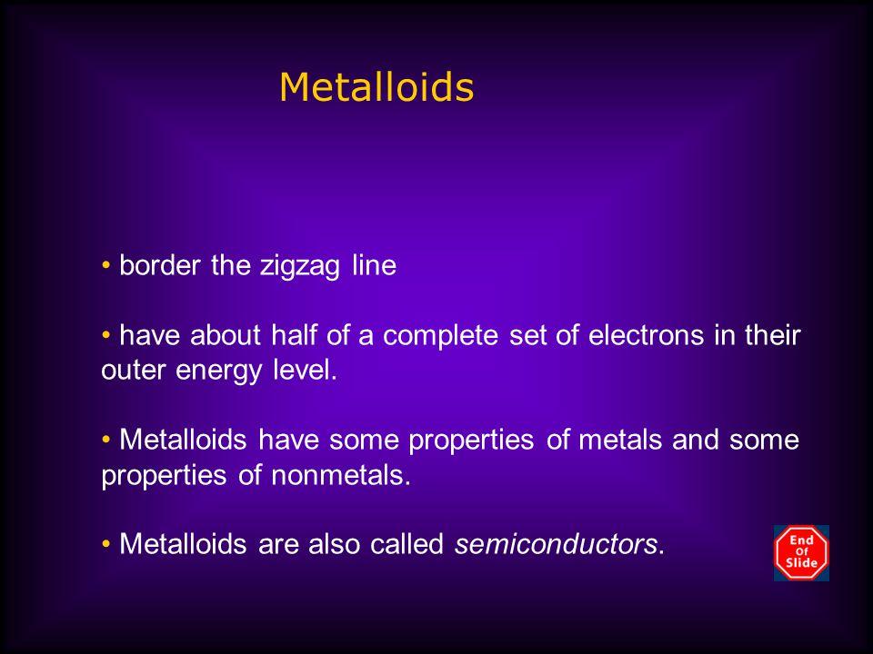 Metalloids border the zigzag line