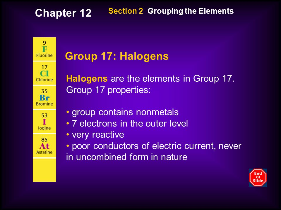 Chapter 12 Group 17: Halogens