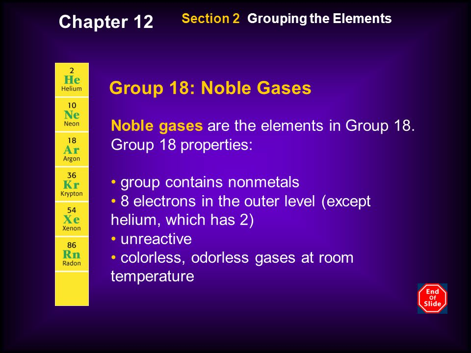 Chapter 12 Group 18: Noble Gases