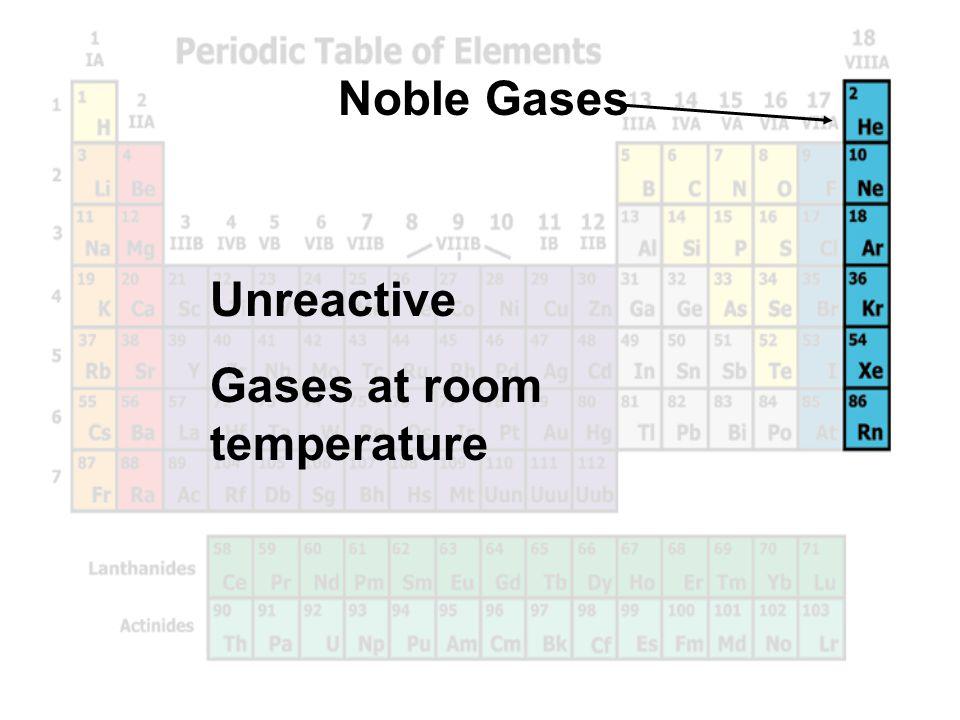 Noble Gases Unreactive Gases at room temperature
