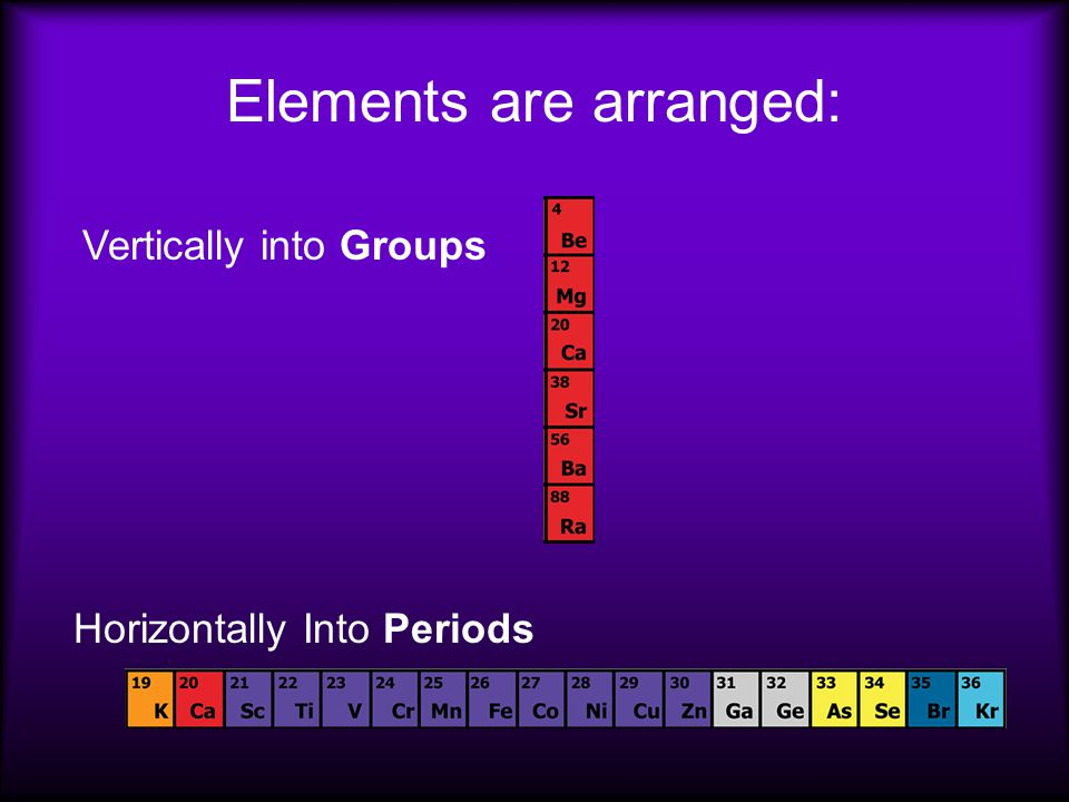 Elements are arranged: