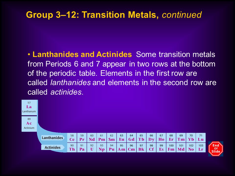 Group 3–12: Transition Metals, continued