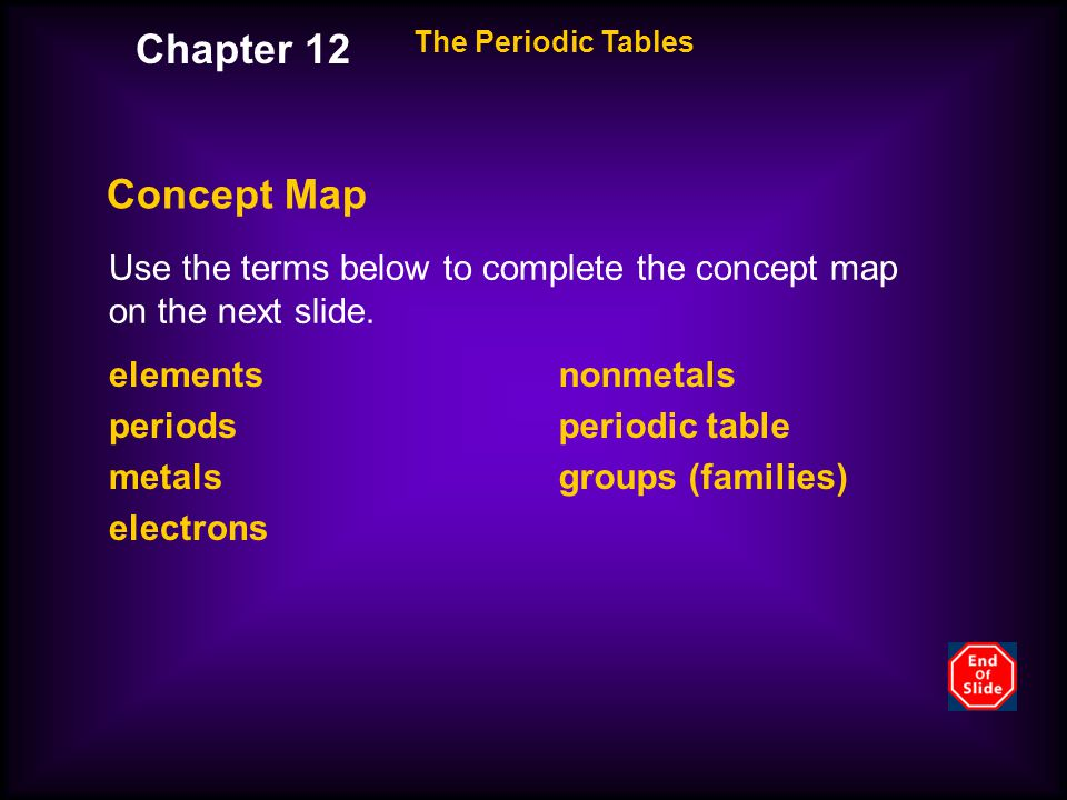 Chapter 12 The Periodic Tables. Concept Map. Use the terms below to complete the concept map on the next slide.
