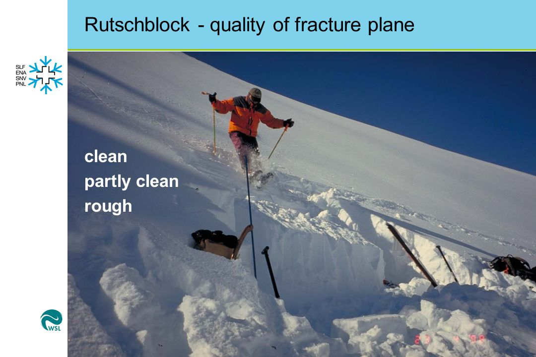 Rutschblock - quality of fracture plane