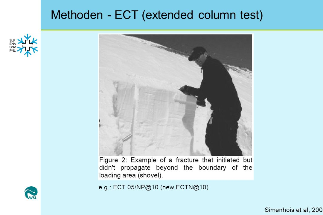 Methoden - ECT (extended column test)
