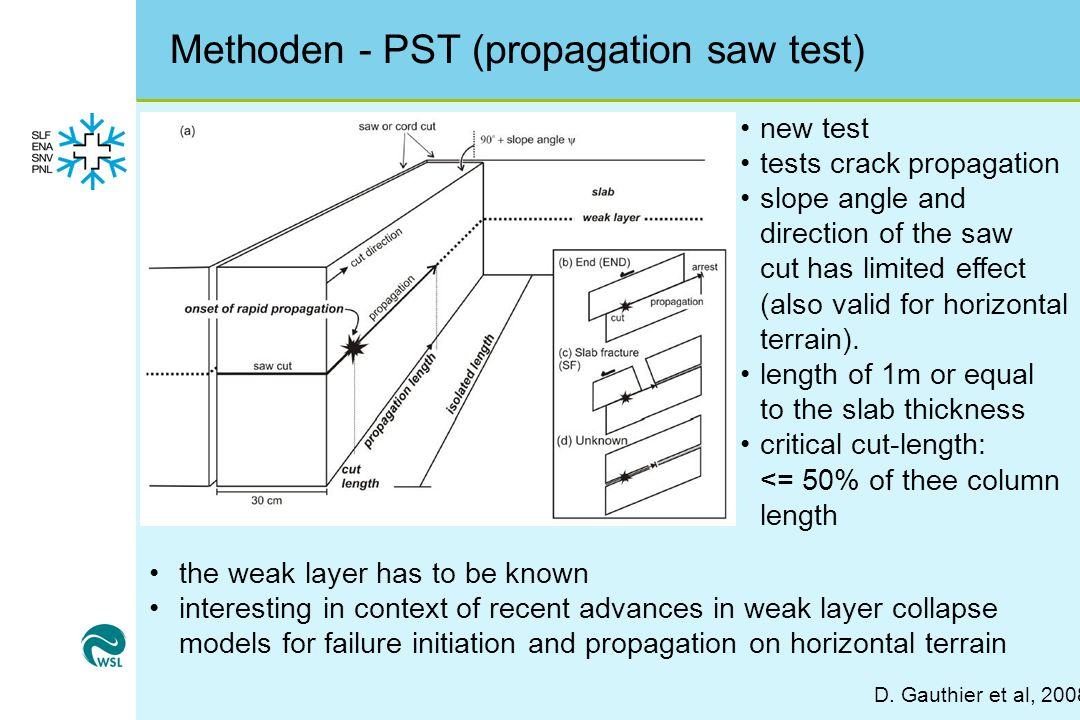 Methoden - PST (propagation saw test)