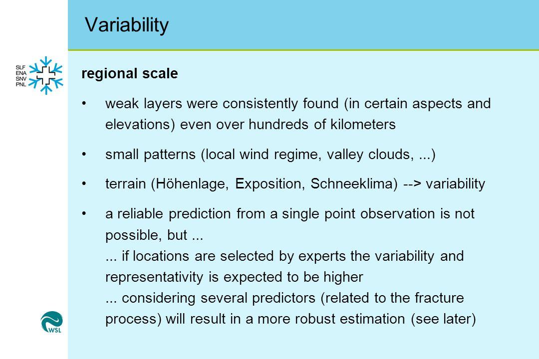 Variability regional scale