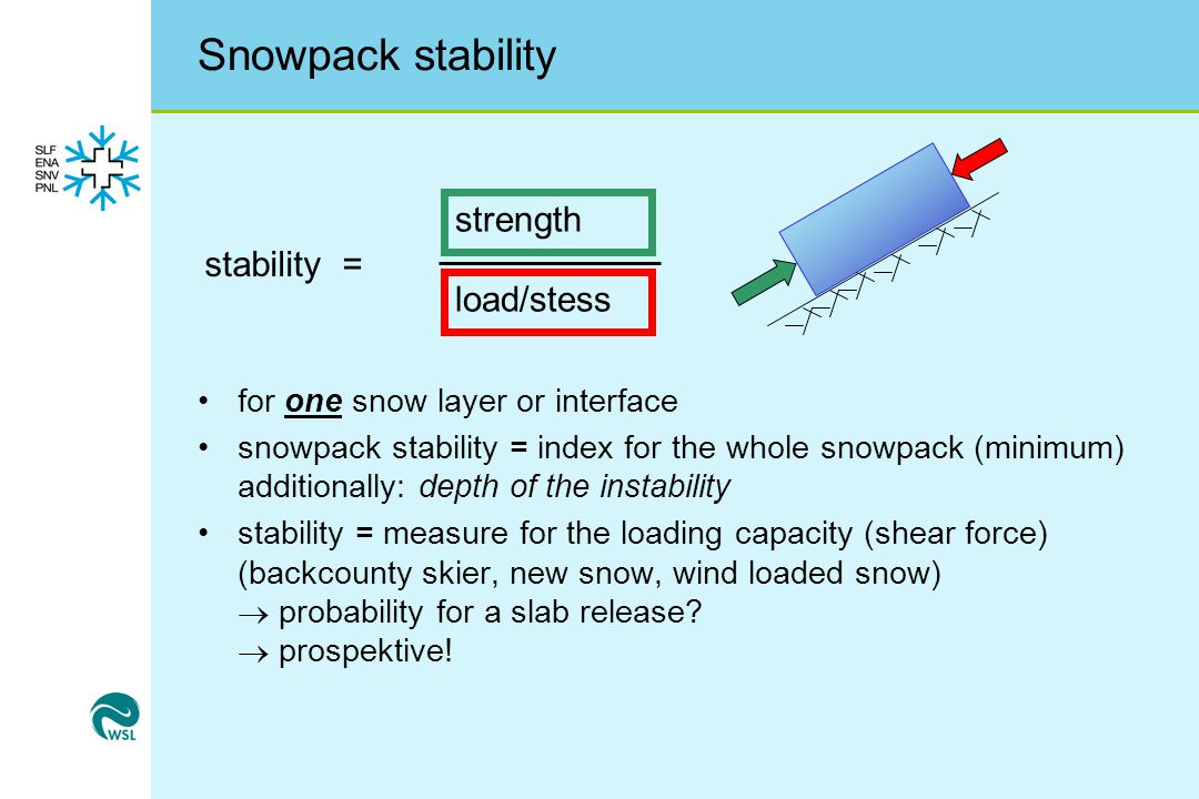Snowpack stability strength stability = load/stess