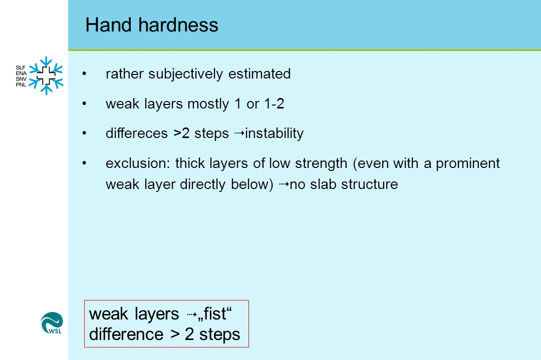 "Hand hardness weak layers 4 ""fist difference > 2 steps"