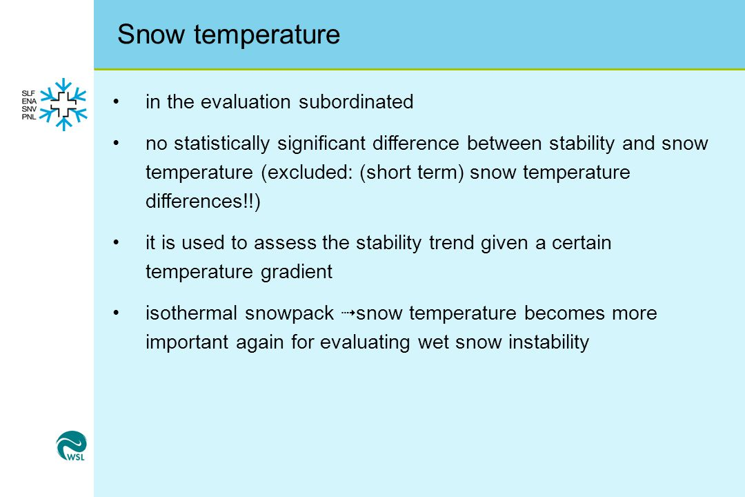 Snow temperature in the evaluation subordinated