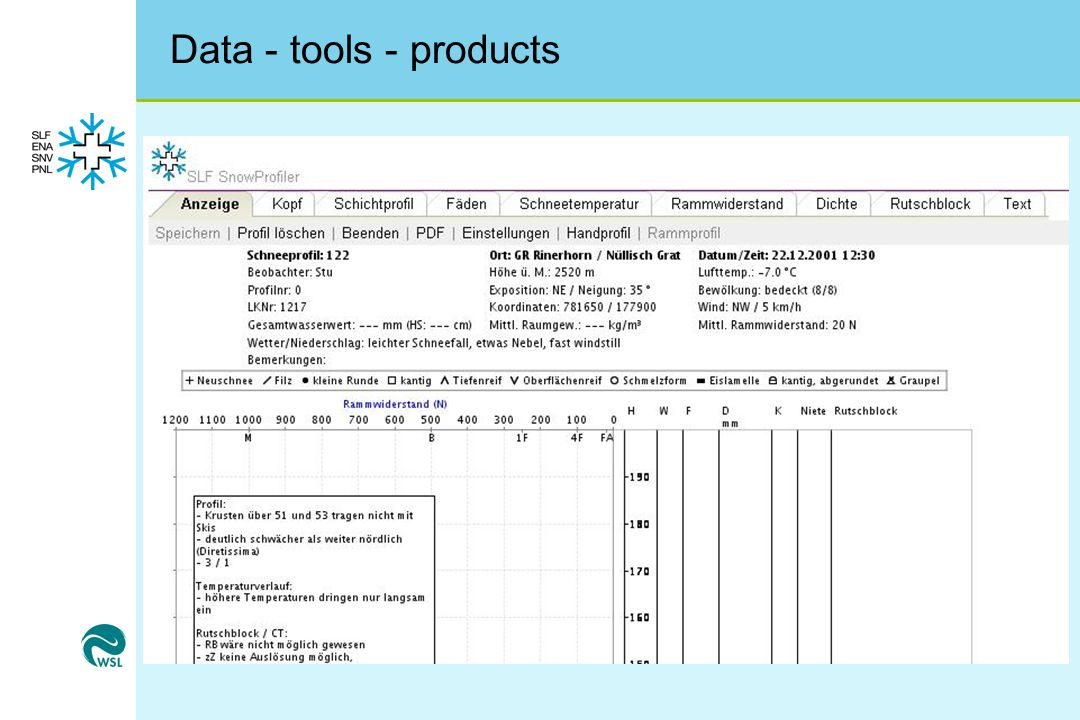 Data - tools - products
