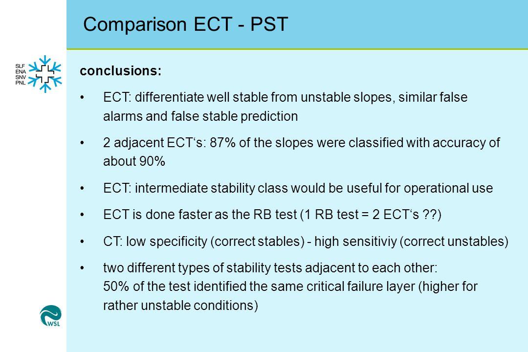 Comparison ECT - PST conclusions: