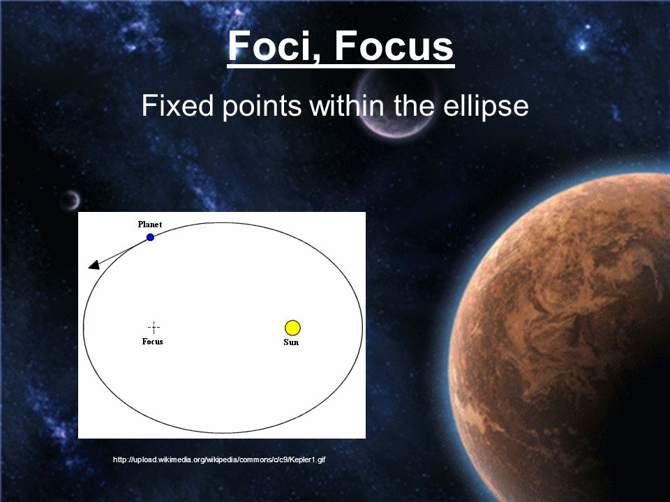 Fixed points within the ellipse