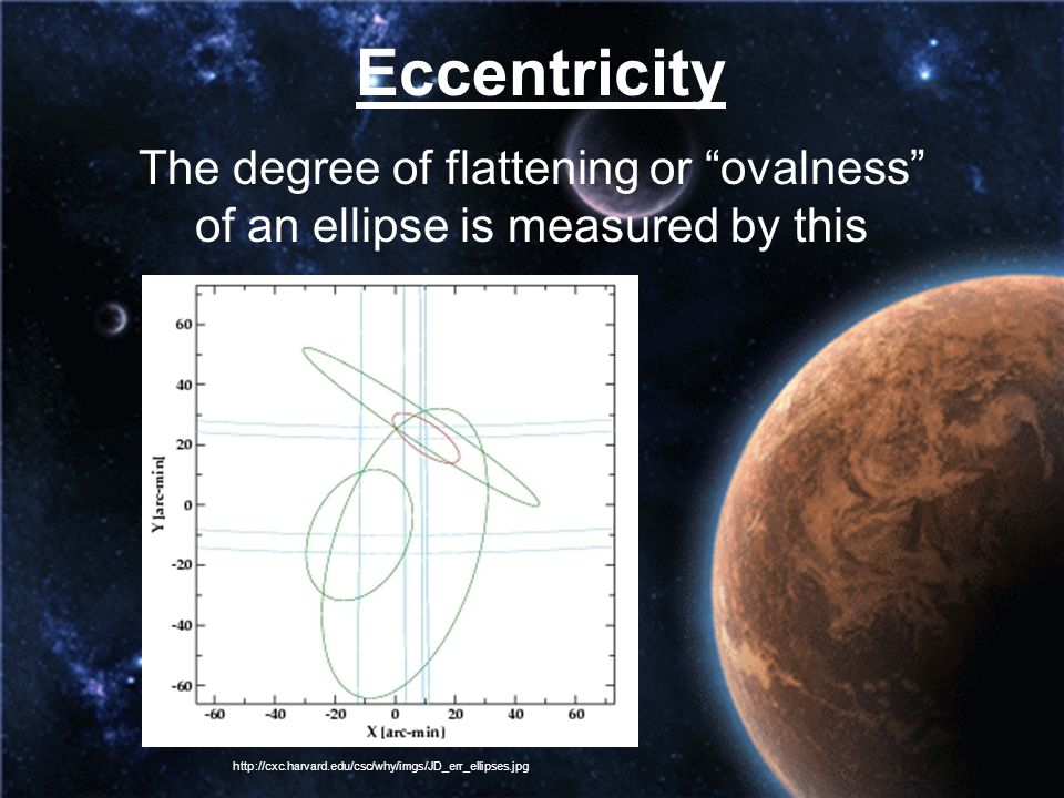 Eccentricity The degree of flattening or ovalness of an ellipse is measured by this.