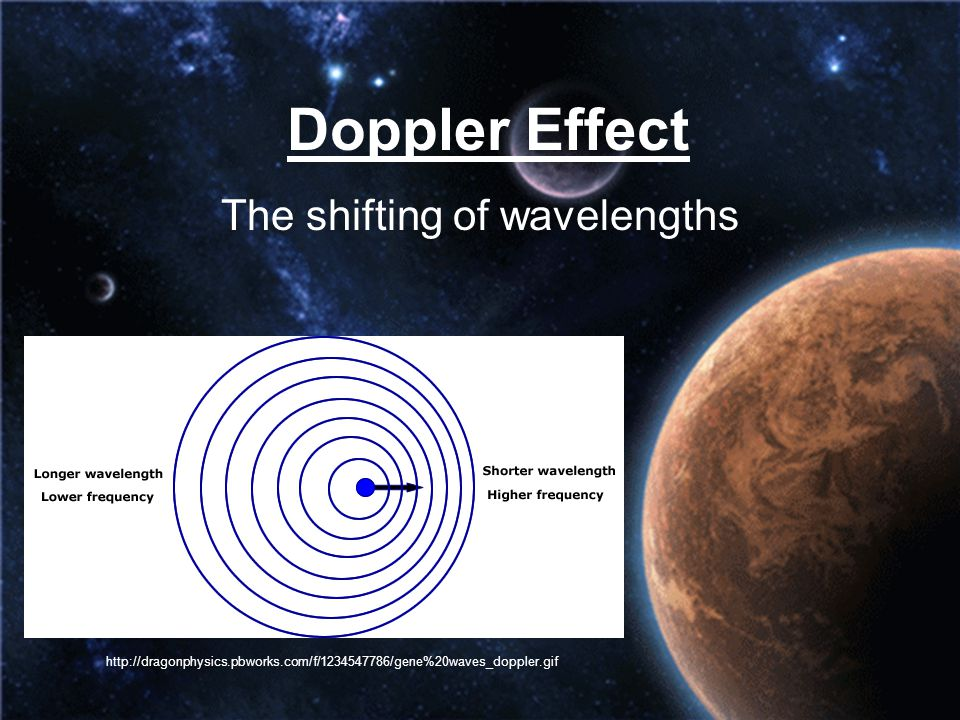 The shifting of wavelengths