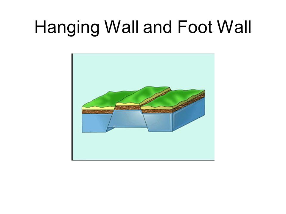 Hanging Wall and Foot Wall