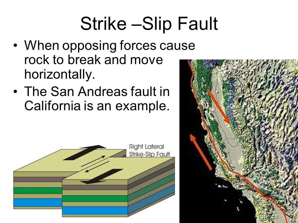 Strike –Slip Fault When opposing forces cause rock to break and move horizontally.
