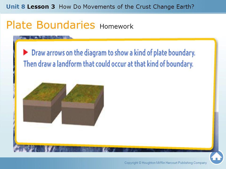 Plate Boundaries Homework