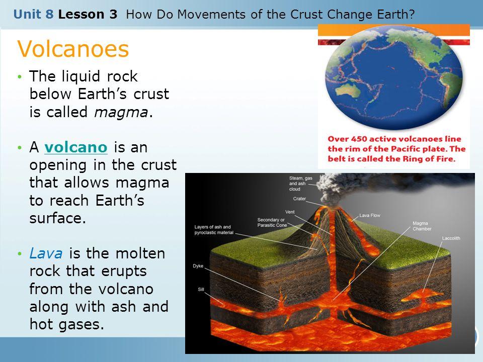 Volcanoes The liquid rock below Earth's crust is called magma.