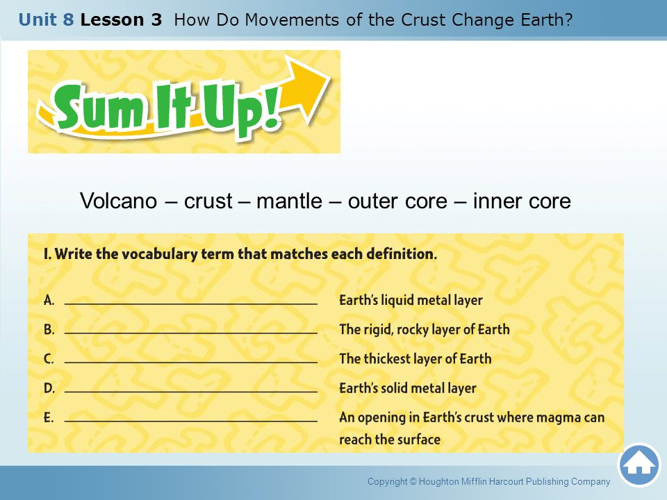 Volcano – crust – mantle – outer core – inner core