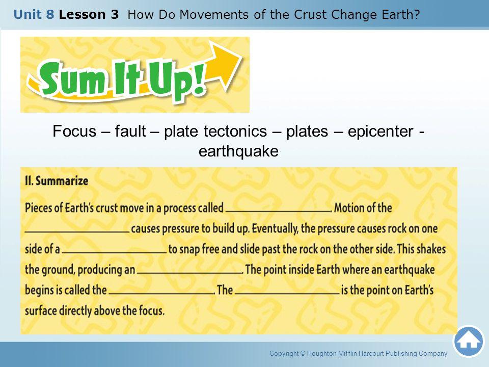 Focus – fault – plate tectonics – plates – epicenter - earthquake
